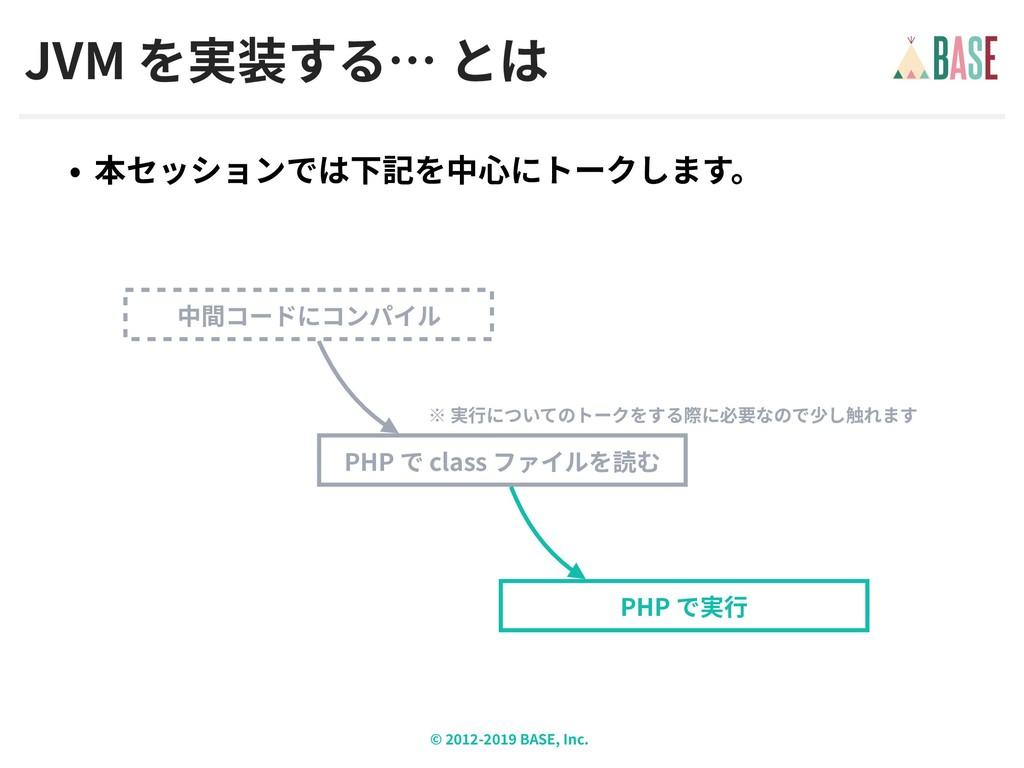 © - BASE, Inc. JVM PHP PHP class