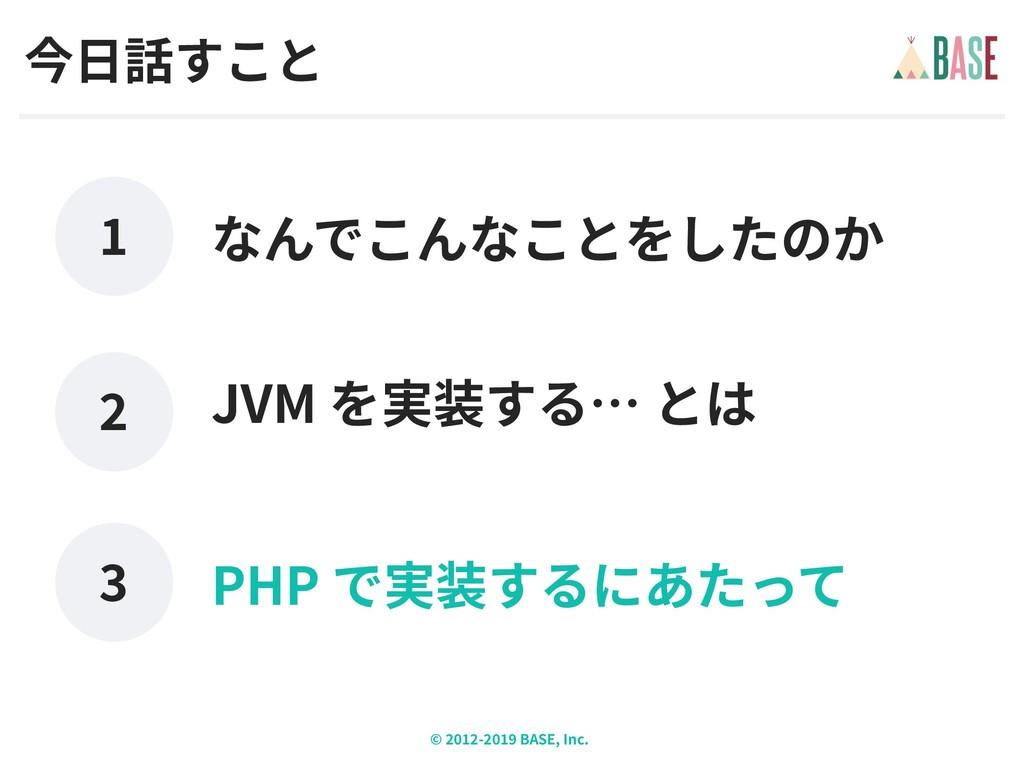 © - BASE, Inc. PHP JVM