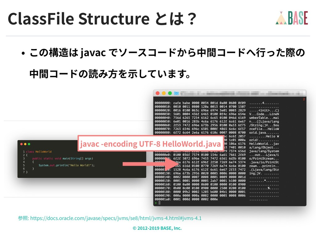© - BASE, Inc. ClassFile Structure javac 