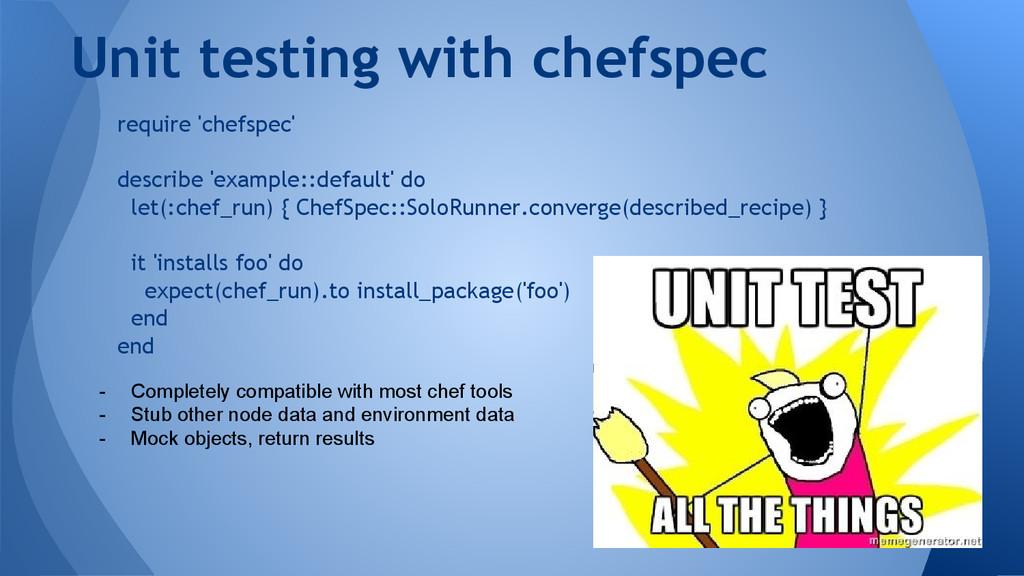 require 'chefspec' describe 'example::default' ...