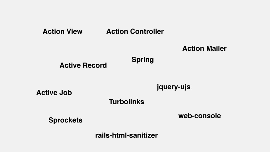 Spring Turbolinks jquery-ujs Action View Active...