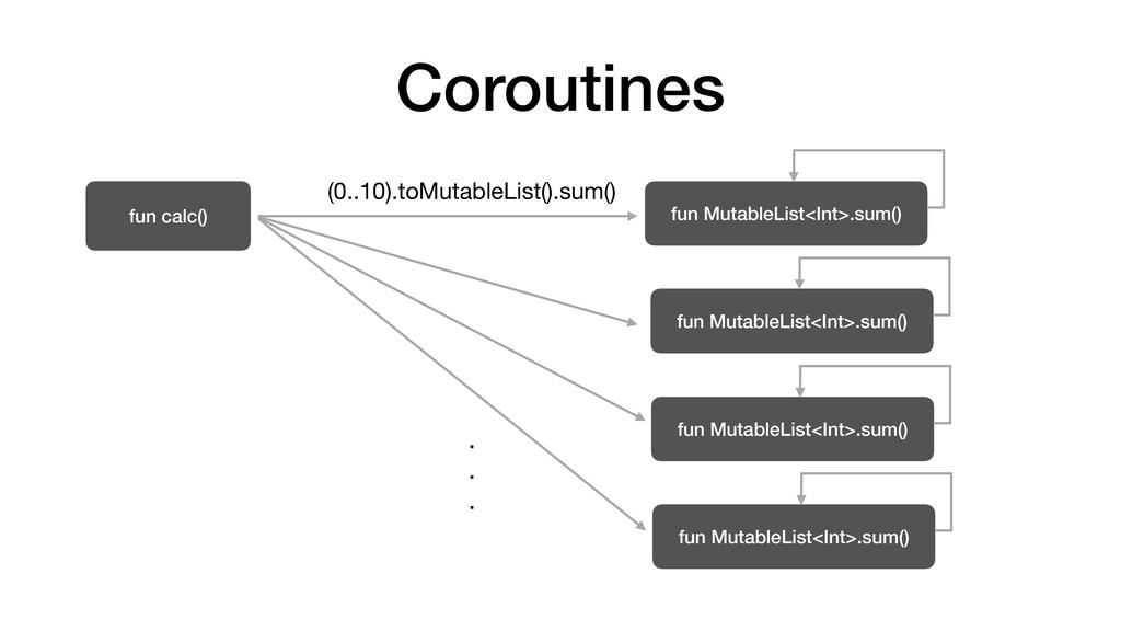 Coroutines fun calc() fun MutableList<Int>.sum(...