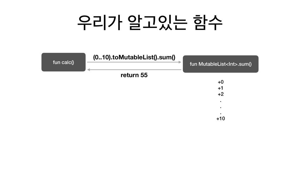 ܻо ঌҊח ೣࣻ fun calc() fun MutableList<Int>.sum...