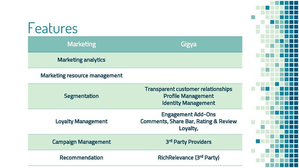 Features Marketing Gigya Marketing analytics Ma...