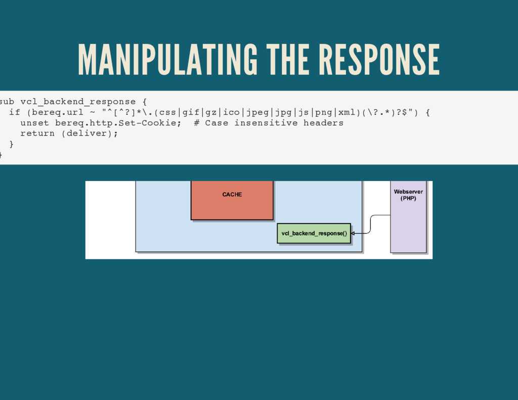 MANIPULATING THE RESPONSE sub vcl_backend_respo...