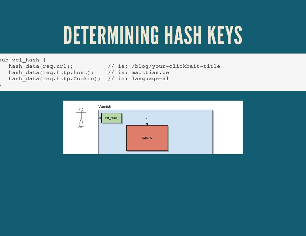 DETERMINING HASH KEYS sub vcl_hash { hash_data(...