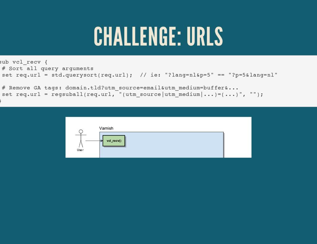 CHALLENGE: URLS sub vcl_recv { # Sort all query...