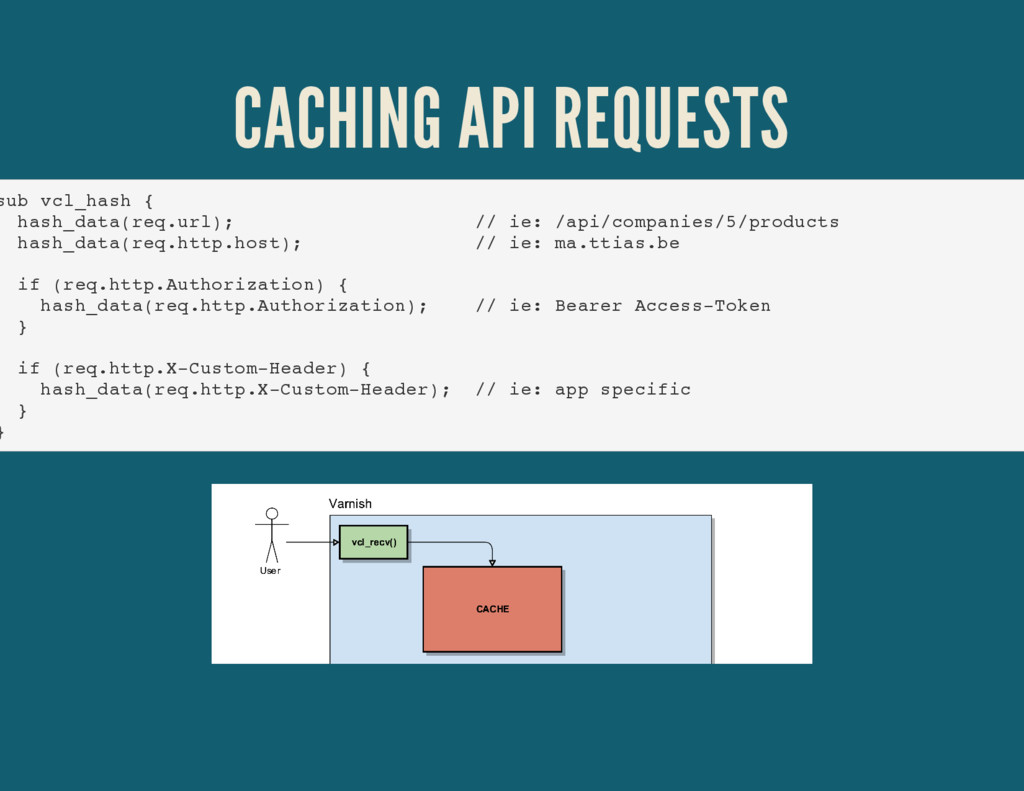 CACHING API REQUESTS sub vcl_hash { hash_data(r...