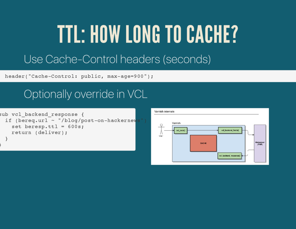 """TTL: HOW LONG TO CACHE? header(""""Cache-Control: ..."""