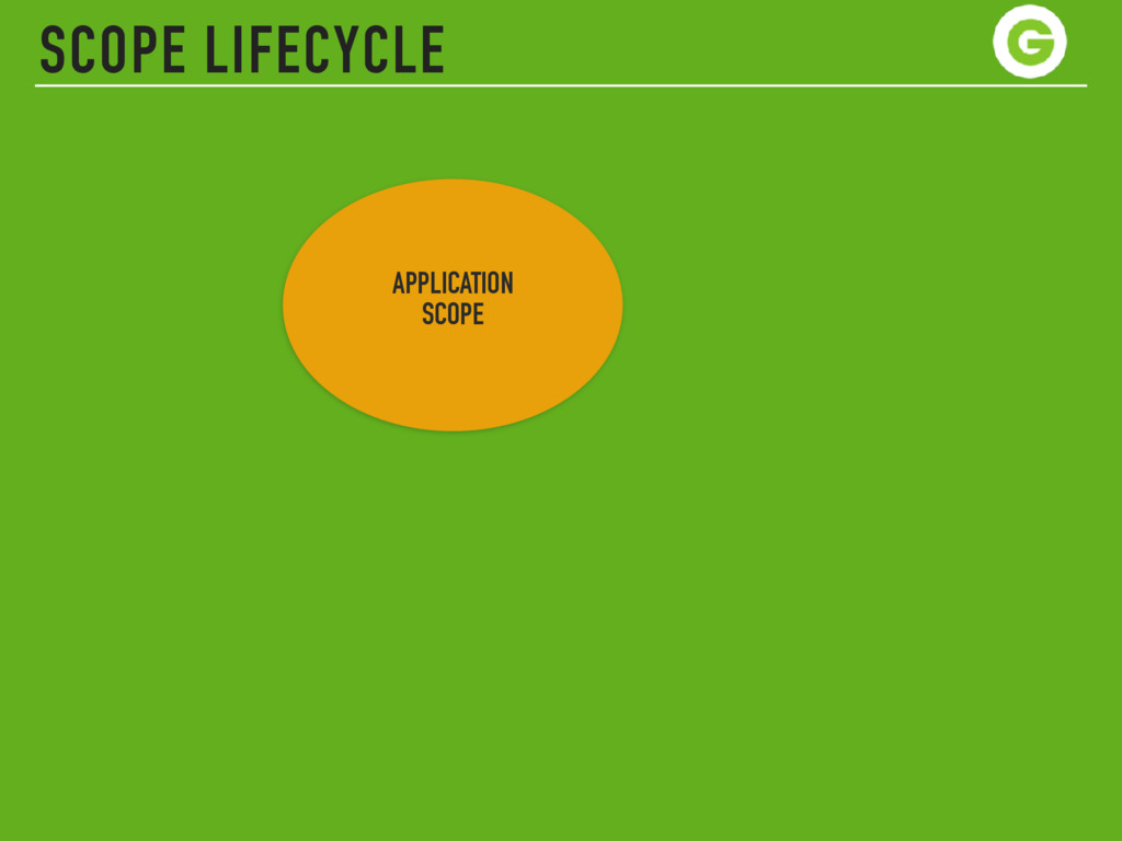 SCOPE LIFECYCLE APPLICATION SCOPE