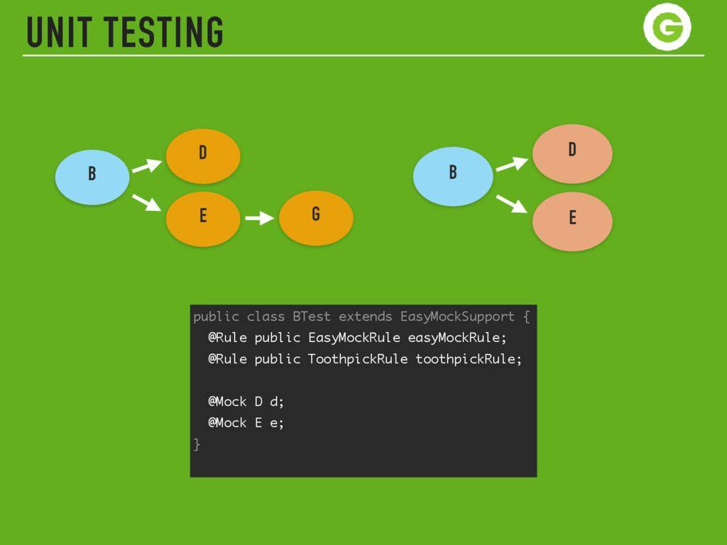 public class BTest extends EasyMockSupport { @R...