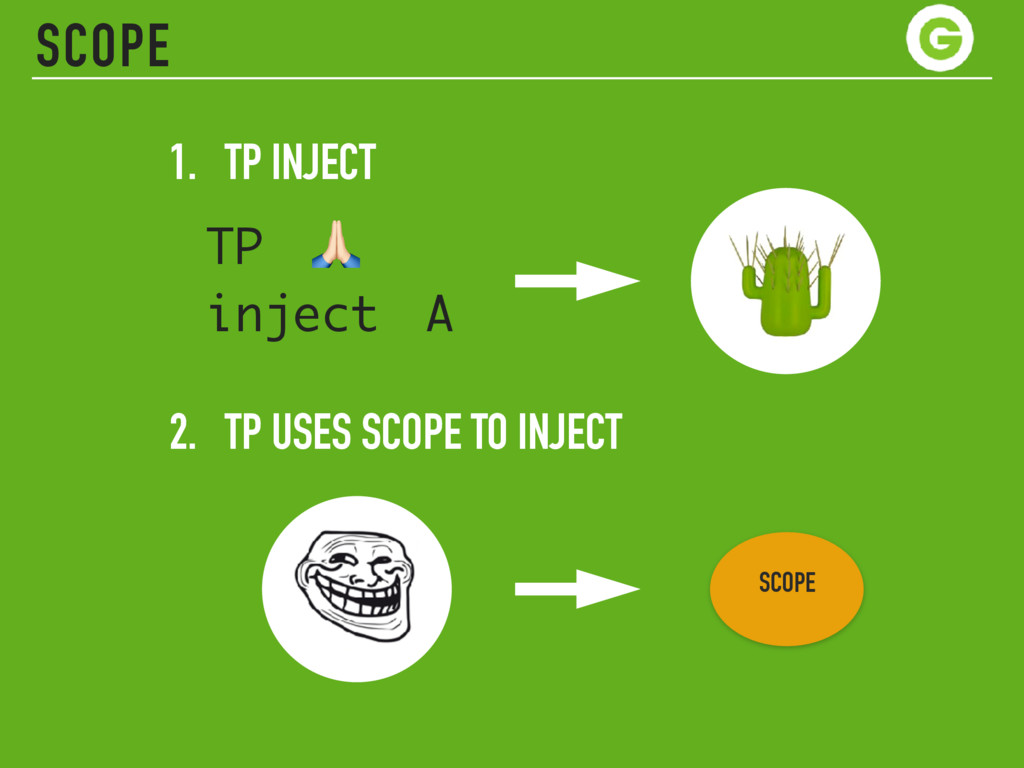 SCOPE 1. TP INJECT TP # inject A SCOPE 2. TP US...
