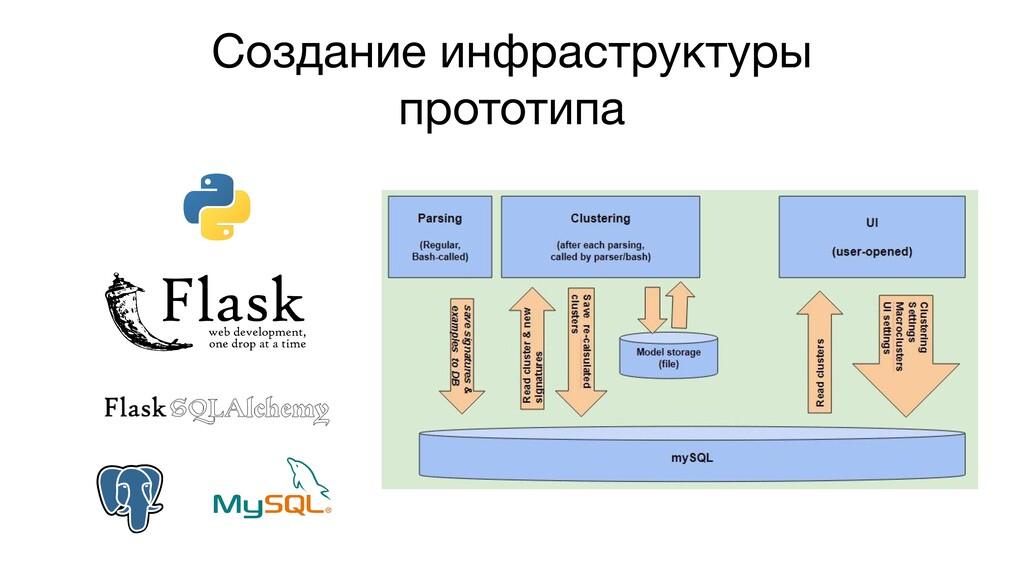 Создание инфраструктуры прототипа