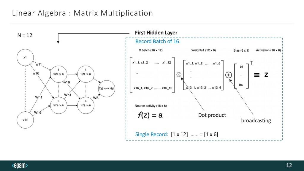 Linear Algebra : Matrix Multiplication 12 First...