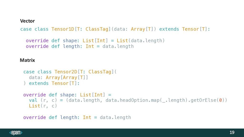 19 case class Tensor1D[T: ClassTag](data: Array...