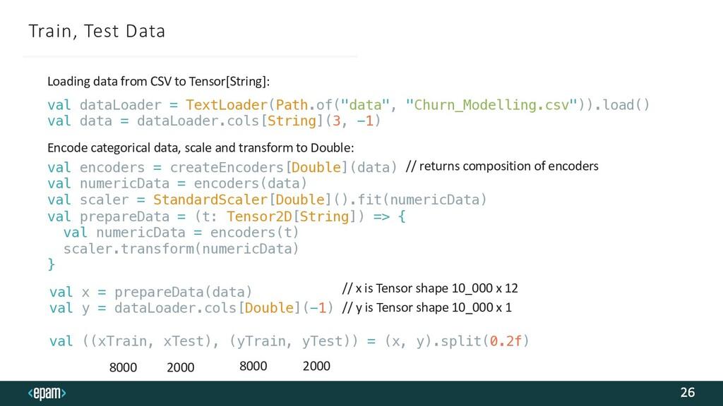val x = prepareData(data) val y = dataLoader.co...