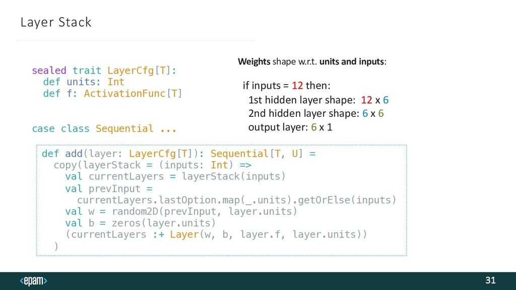Layer Stack 31 def add(layer: LayerCfg[T]): Seq...