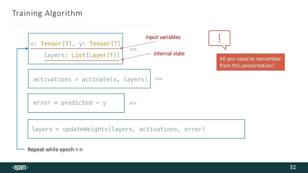 Training Algorithm 32 x: Tensor[T], y: Tensor[T...