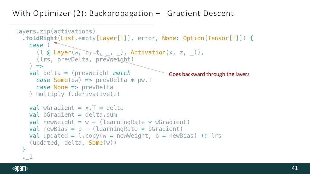 With Optimizer (2): Backpropagation + Gradient ...
