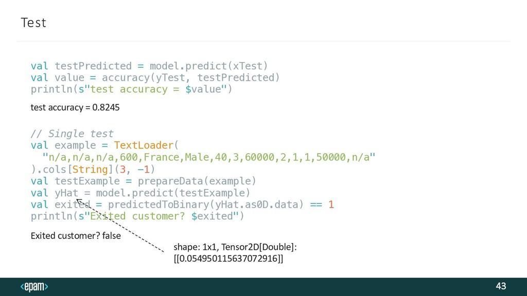 Test 43 val testPredicted = model.predict(xTest...