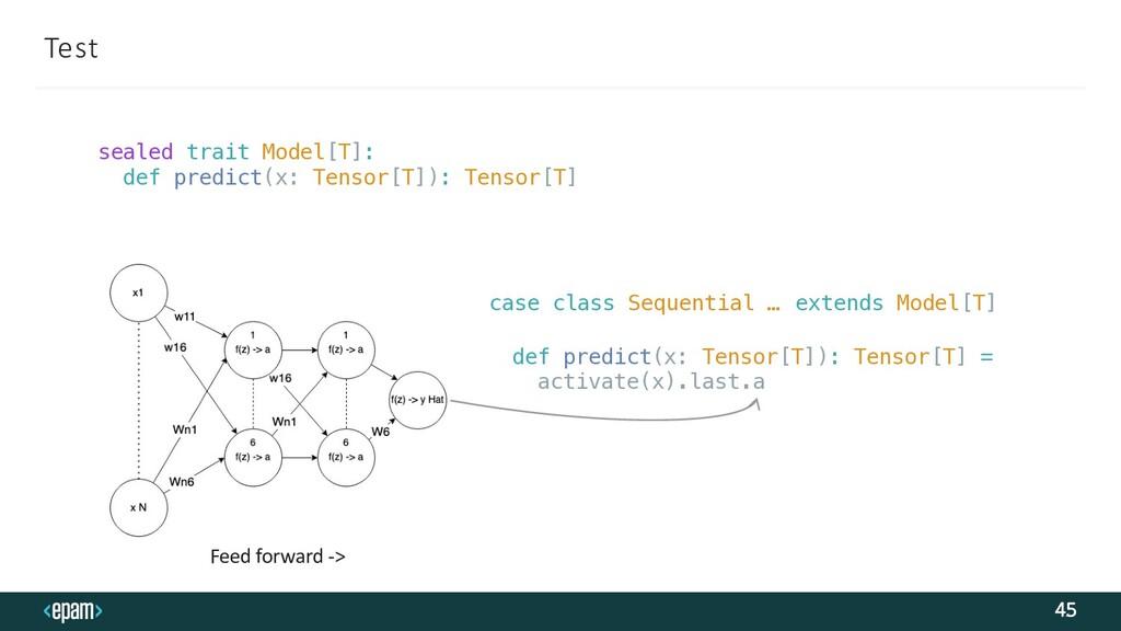 Test 45 sealed trait Model[T]: def predict(x: T...