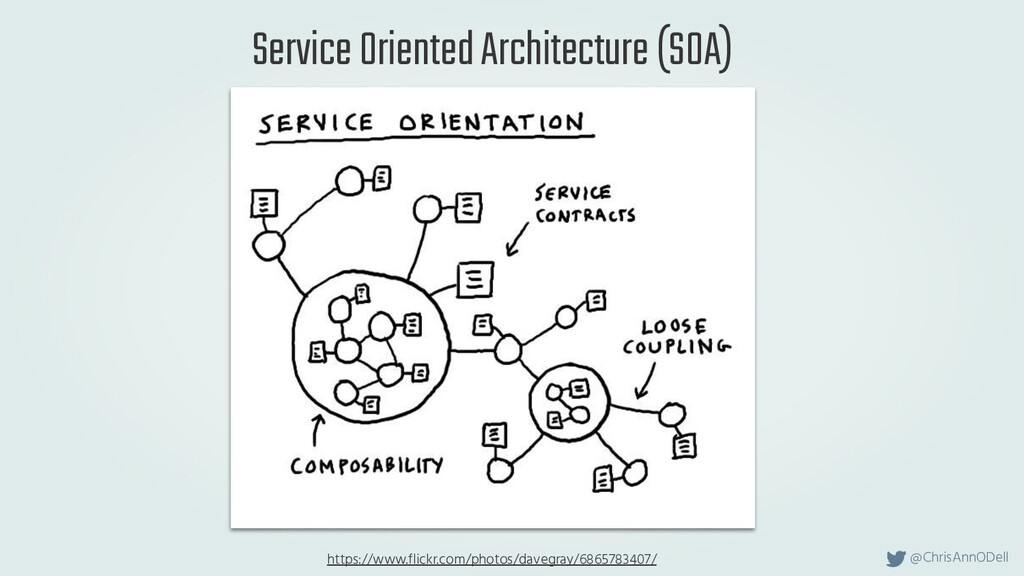 @ChrisAnnODell Service Oriented Architecture (S...