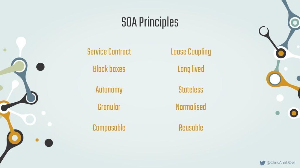 @ChrisAnnODell SOA Principles Service Contract ...