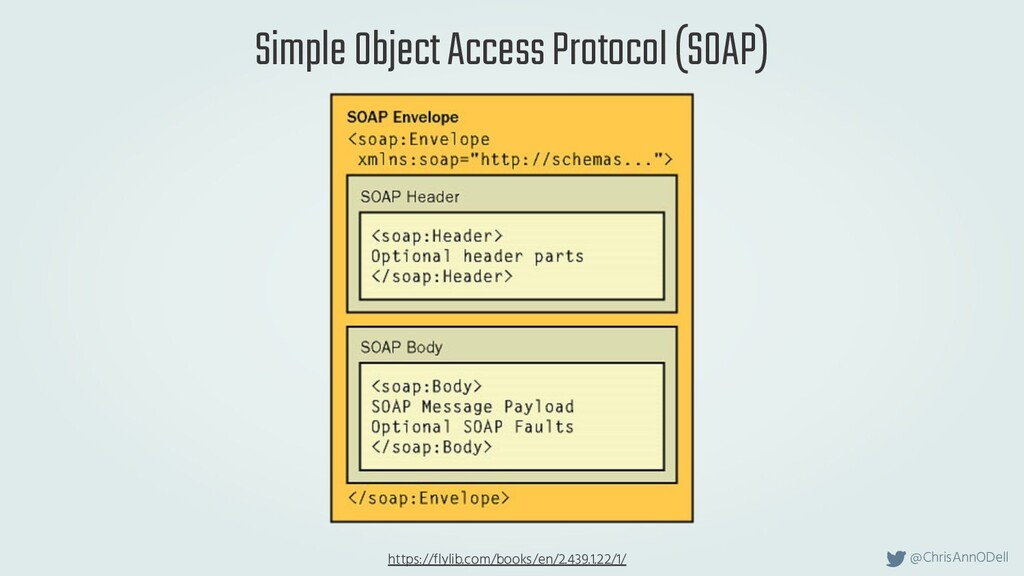 @ChrisAnnODell Simple Object Access Protocol (S...