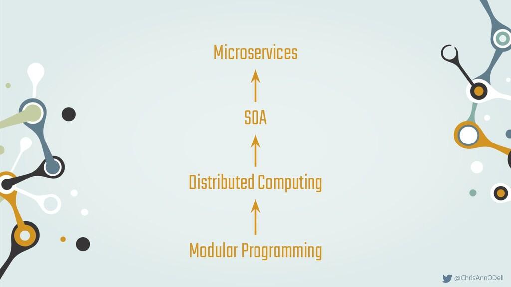 @ChrisAnnODell Microservices Modular Programmin...