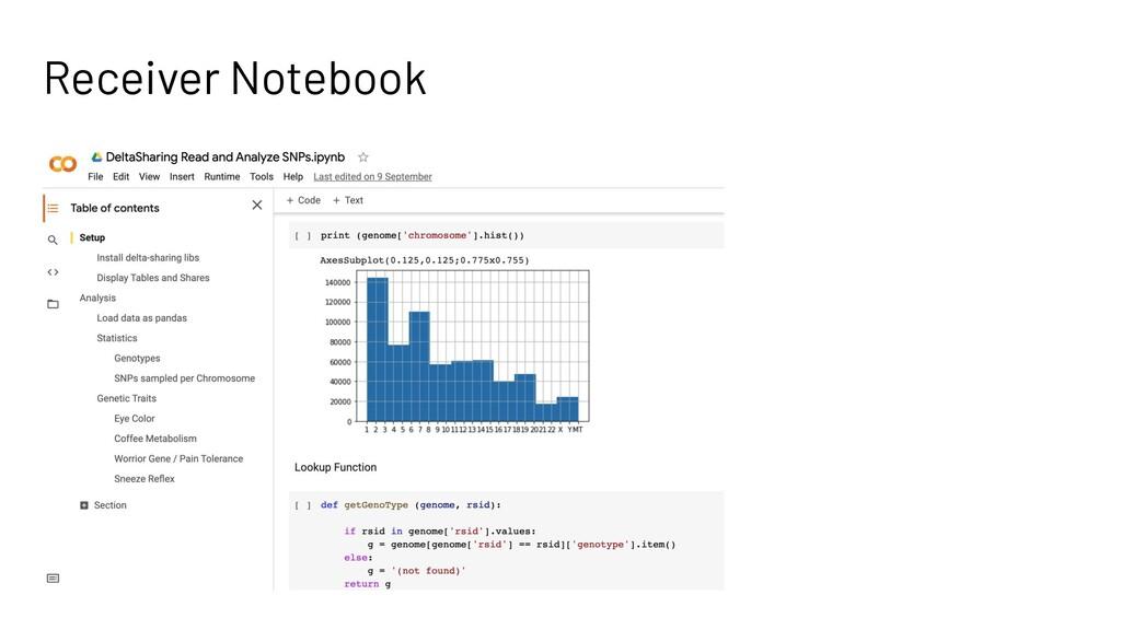 Technical Questions? Databricks Community https...
