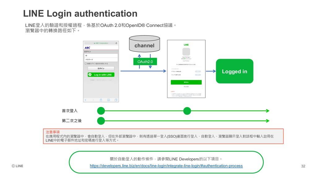 LINE Login authentication LINE登入的驗證和授權過程,係基於OAu...