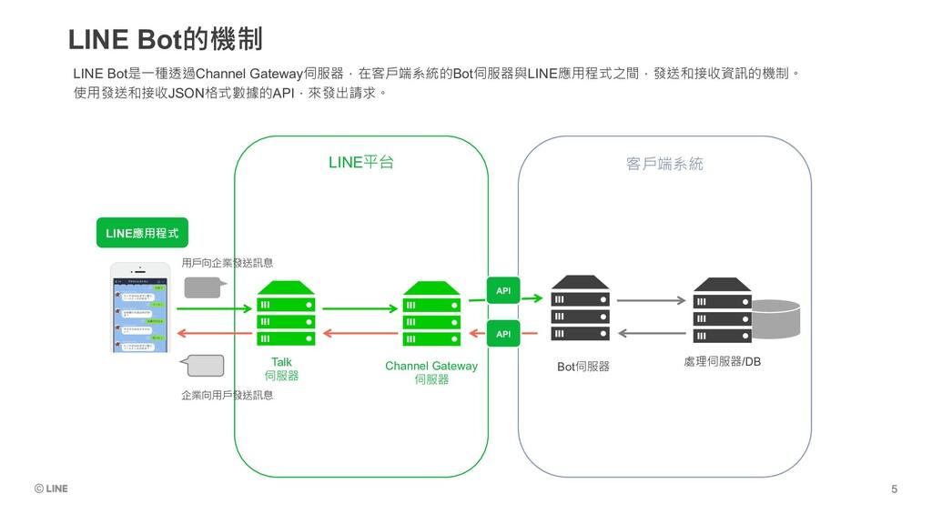 LINE Bot的機制 LINE Bot是一種透過Channel Gateway伺服器,在客戶...