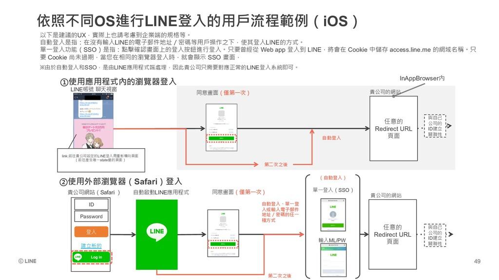 依照不同OS進行LINE登入的用戶流程範例(iOS) LINE帳號 聊天視窗 任意的 Redi...