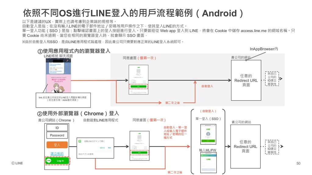 依照不同OS進行LINE登入的用戶流程範例(Android) 任意的 Redirect URL...