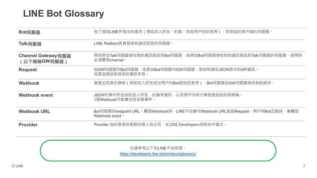 LINE Bot Glossary Bot伺服器 為了接收LINE所發出的請求(例如加入好友、...