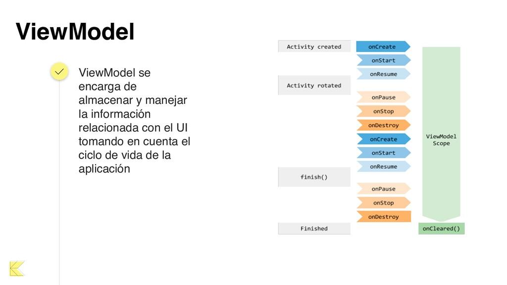 ViewModel ViewModel se encarga de almacenar y m...