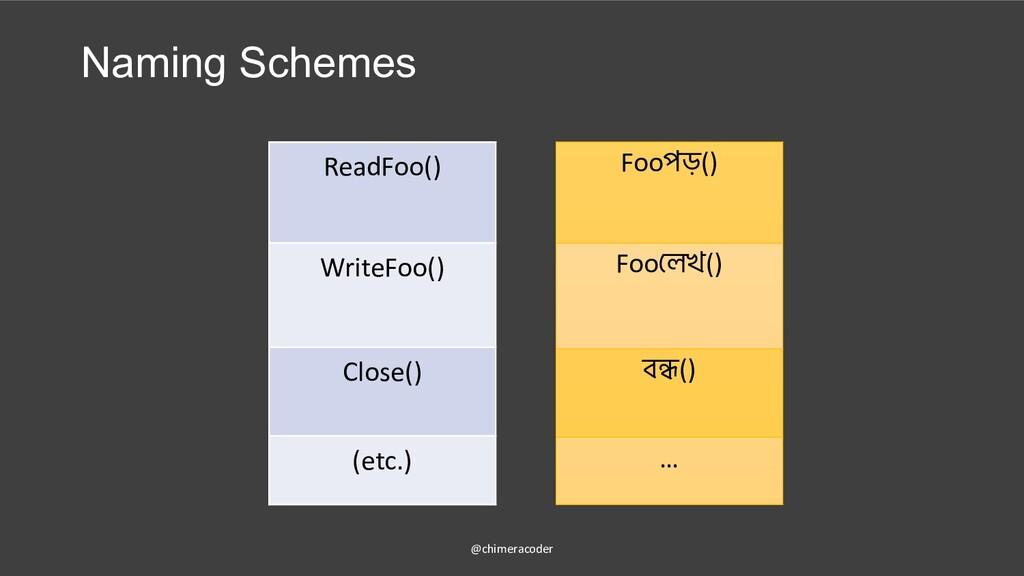 Naming Schemes @chimeracoder ReadFoo() WriteFoo...