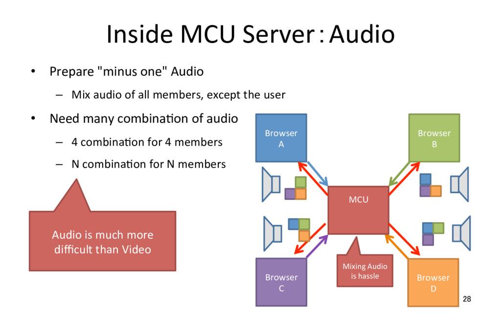 "Inside MCU Server:Audio • Prepare ""minus one"" ..."