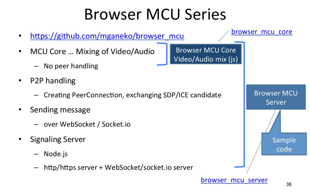 Browser MCU Series • hSps://github.com/mganeko...