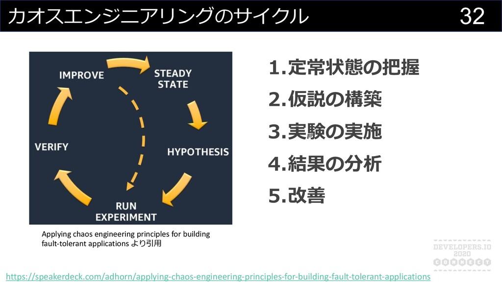 32 カオスエンジニアリングのサイクル 1.定常状態の把握 2.仮説の構築 3.実験の実施 4...