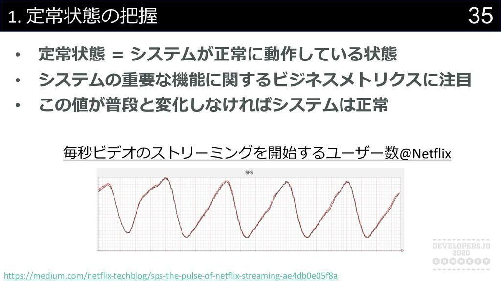 35 1. 定常状態の把握 • 定常状態 = システムが正常に動作している状態 • システムの...