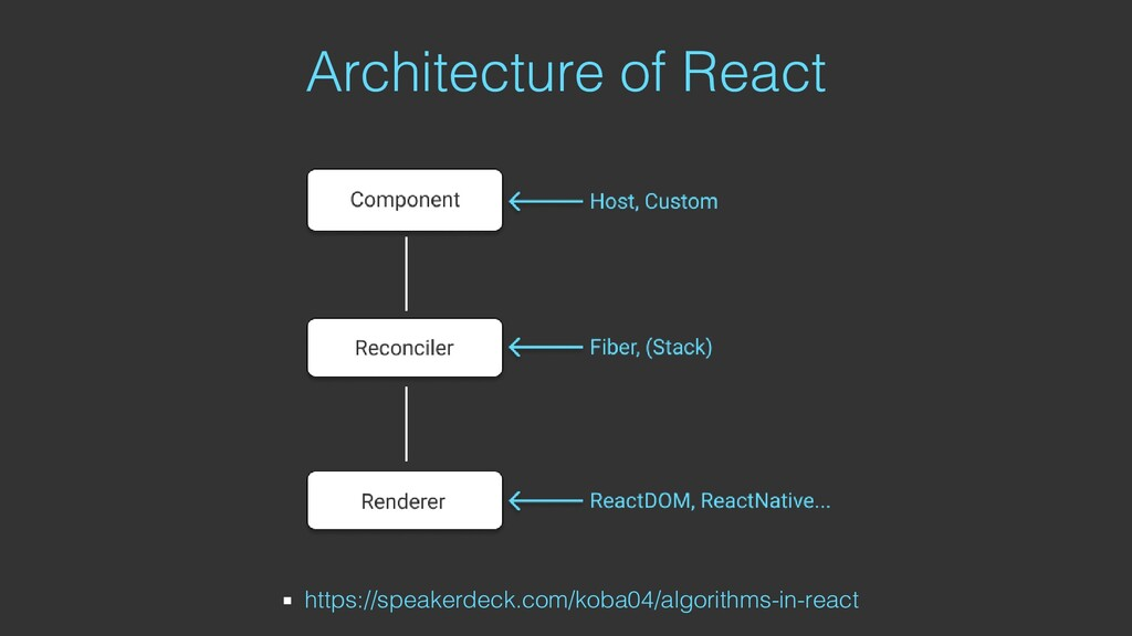 Architecture of React https://speakerdeck.com/k...