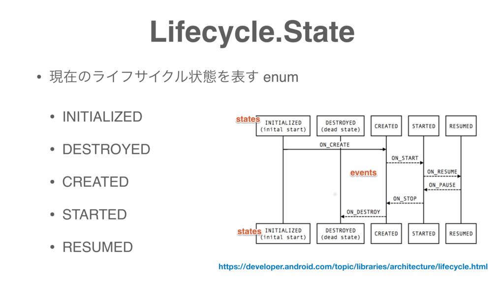 Lifecycle.State • ݱࡏͷϥΠϑαΠΫϧঢ়ଶΛද͢ enum • INITIA...