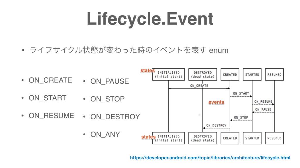 Lifecycle.Event • ϥΠϑαΠΫϧঢ়ଶ͕มΘͬͨͷΠϕϯτΛද͢ enum ...