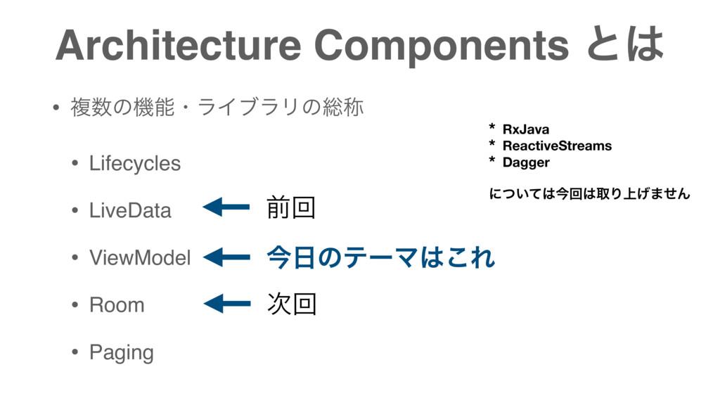 Architecture Components ͱ • ෳͷػɾϥΠϒϥϦͷ૯শ • L...
