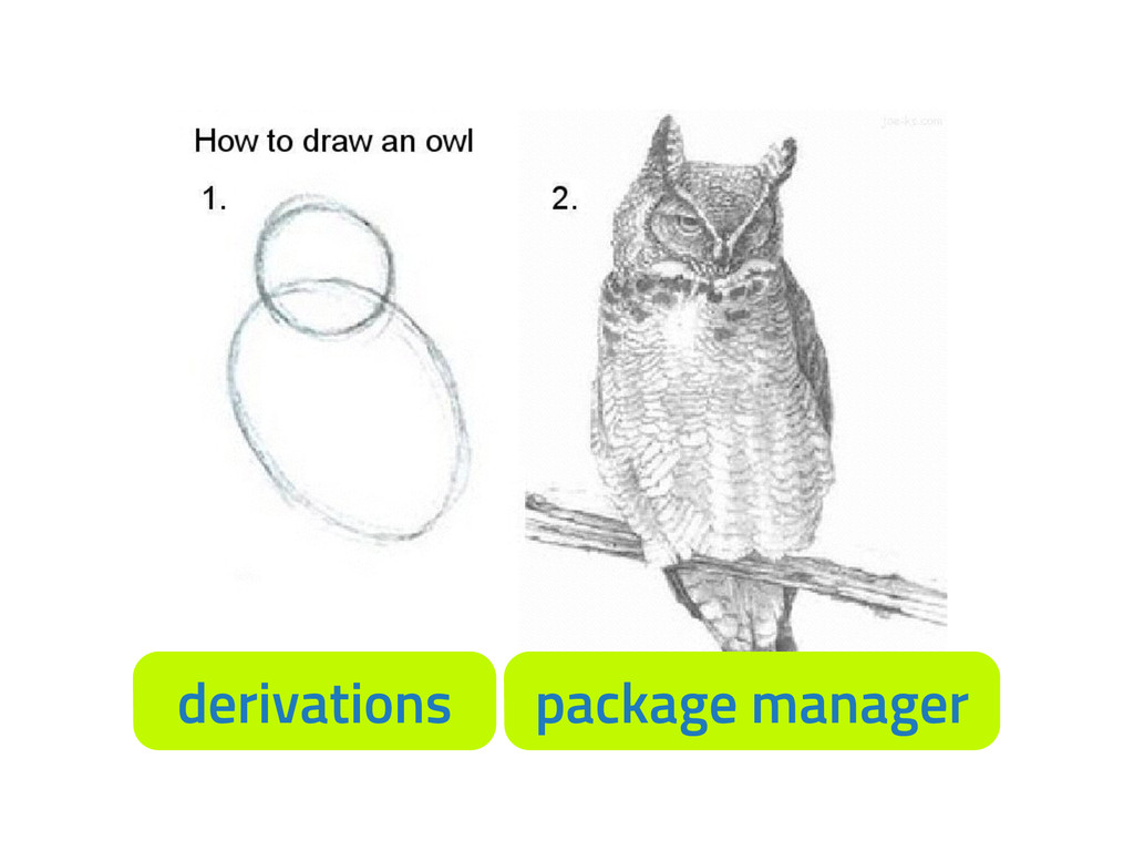 derivations package manager