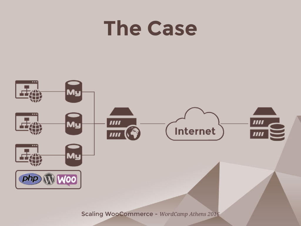 Scaling WooCommerce - WordCamp Athens 2016 The ...