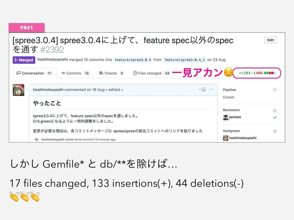 ͔͠͠ Gemfile* ͱ db/**Λআ͚… 17 files changed, 133 i...