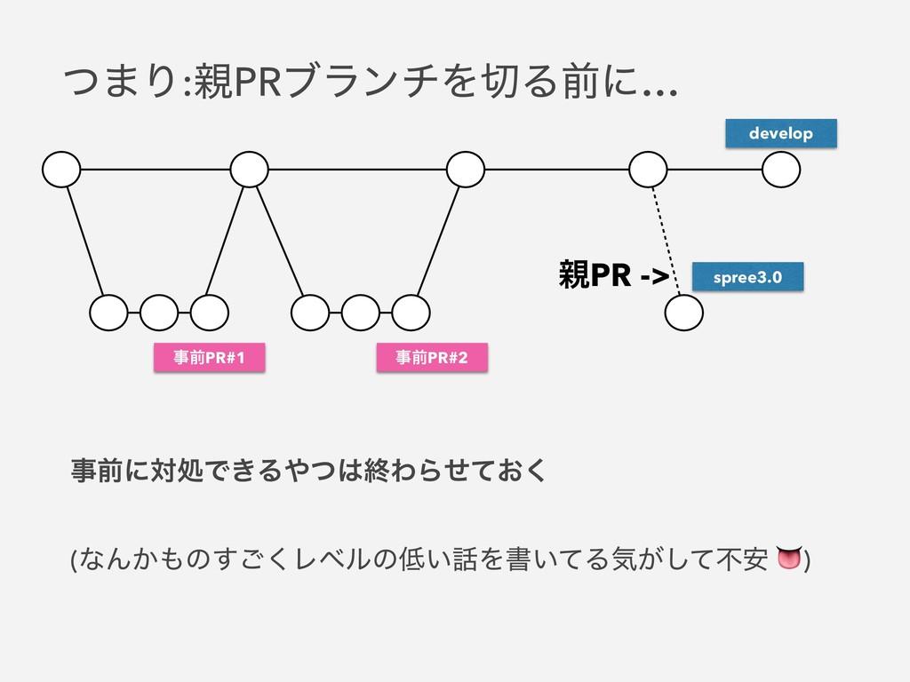 લʹରॲͰ͖ΔͭऴΘΒ͓ͤͯ͘ લPR#1 develop લPR#2 ͭ·Γ:P...