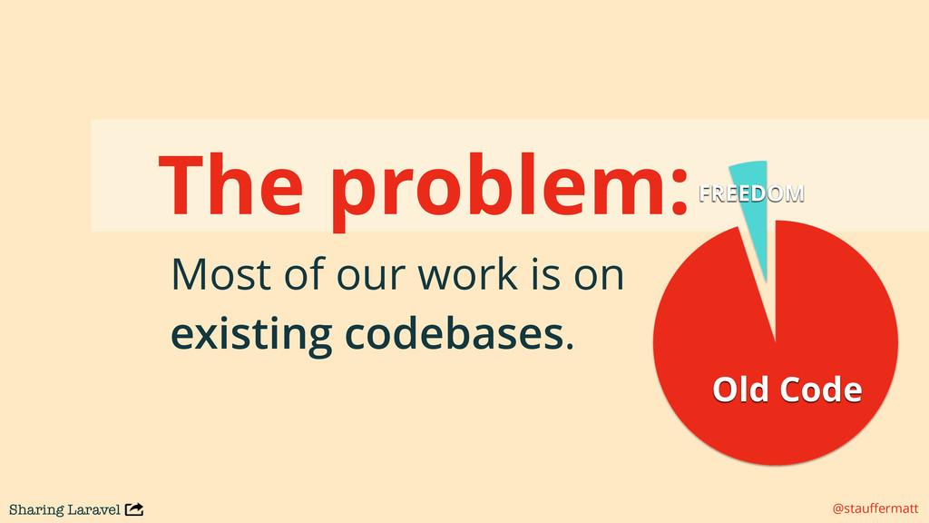 Sharing Laravel @stauffermatt The problem: Most ...